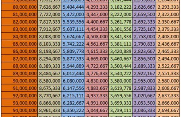 Tabel Angsuran Pinjaman Kur Bank Bri Rp 100 Juta 2021