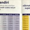 Tabel Angsuran Kredit Usaha Rakyat (KUR) Bank Mandiri September 2016