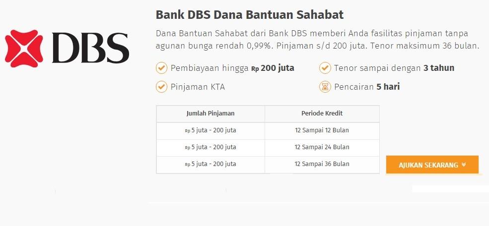 Pinjam uang tanpa agunan bank dbs