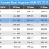Tabel Angsuran Kredit Usaha Rakyat (KUR) BRI November 2016