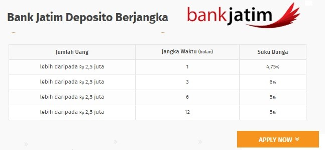 tabel deposito bank jatim