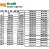 Tabel Kredit Angsuran Pinjaman Tanpa Agunan (KTA) Bank Danamon Januari 2017