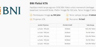 Kredit KTA Bank BNI 100 juta