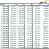 Syarat dan Tabel Kredit Mikro 200 Juta Bank Mandiri