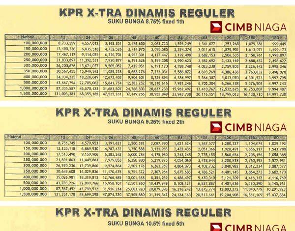 Cimb Niaga Infoperbankan Com