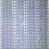 Tabel Angsuran Kredit Mikro Bank BRI Syariah Desember 2016
