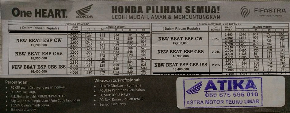 tabel-harga-kredit-honda-new-beat