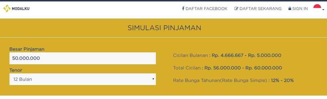 Tabel Simulasi Pinjaman