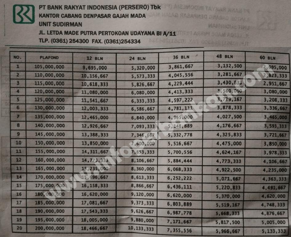 pinjaman-kupedes-200-juta