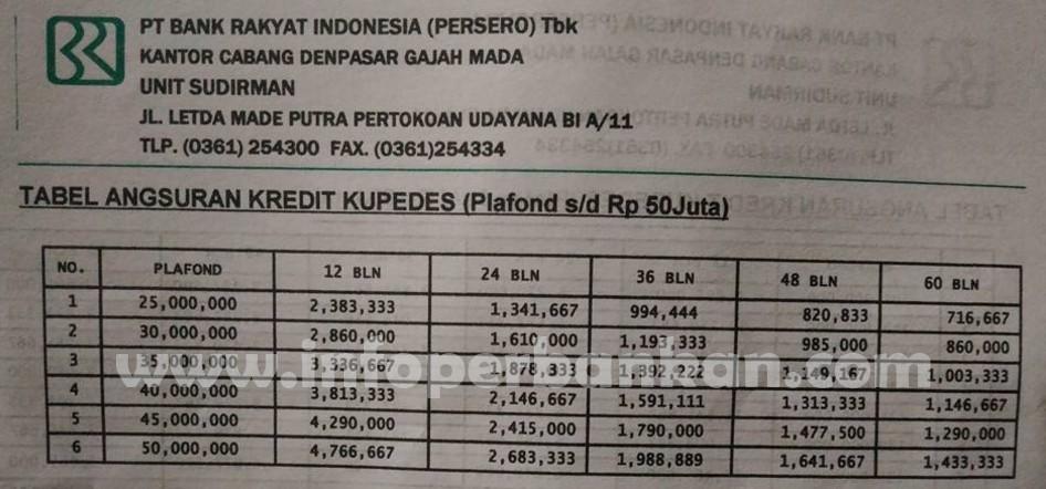 pinjaman-kupedes-50-juta