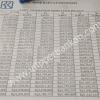 Tabel Angsuran KUR Bank BRI di Jakarta