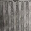 Tabel dan Syarat Kredit Pinjaman Umum Bank BRI