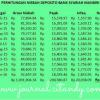 Keuntungan Deposito di Bank BSM dengan Saldo Rp 20 Juta
