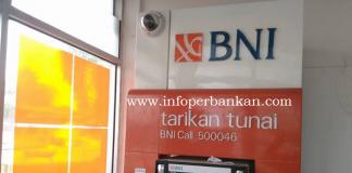Nomor Call Center BNI