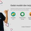 Gadai Barang Pribadi Online untuk Mendapat Pinjaman