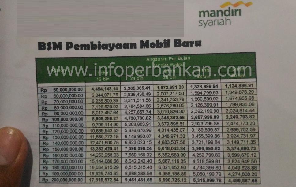Tabel Kredit Mobil Bsm