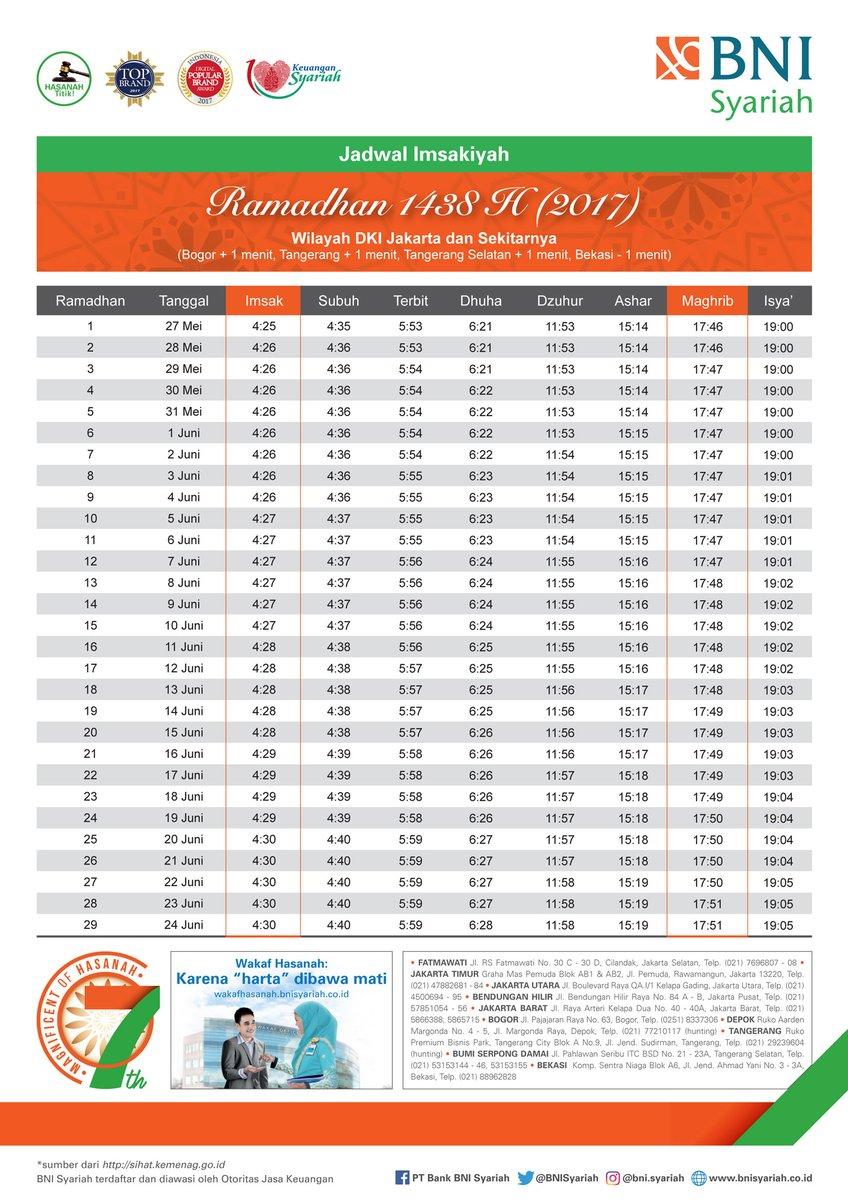 Jadwal Imsakiyah Jabodetabek dari BNI Syariah