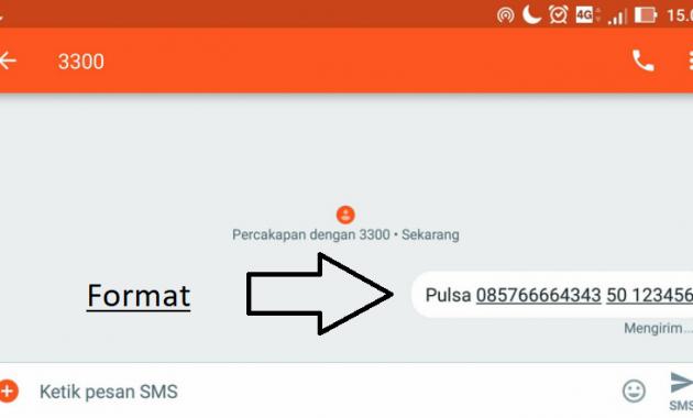 Format Isi Pulsa lewat SMS Banking BRI
