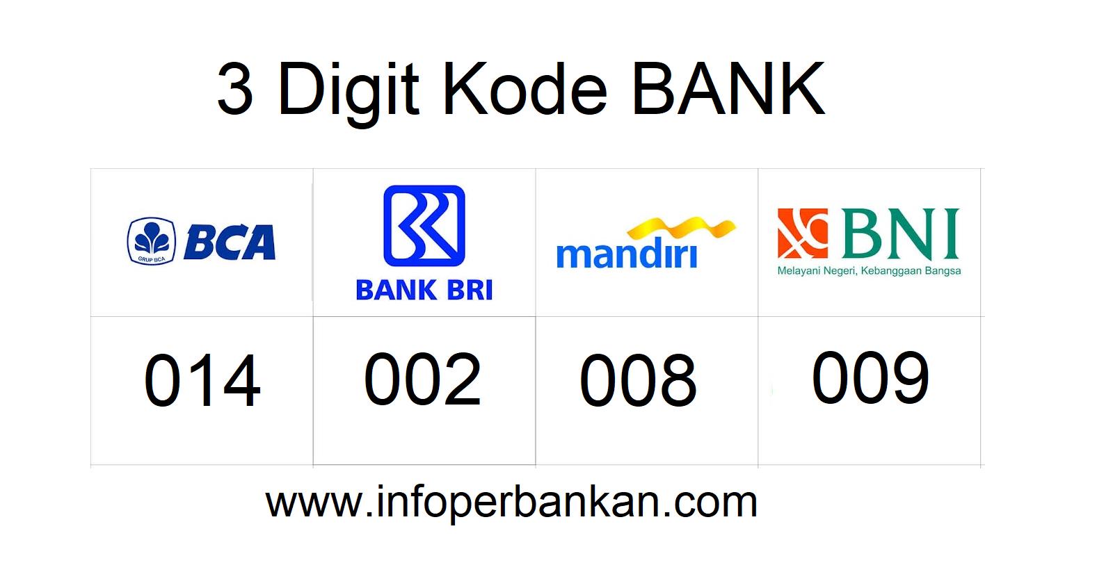3 Digit Kode Transfer Bank Bri Mandiri Bca Dan Bni