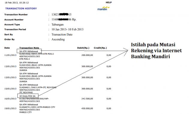 Mutasi Rekening lewat Internet Banking Mandiri