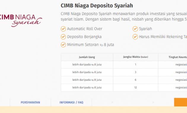 Deposito Syariah CIMB Niaga Syariah