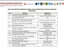 14 daftar investasi ilegal