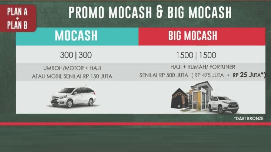 Cara Mendapatkan Mobil Cash Di Bisnis Eco Racing